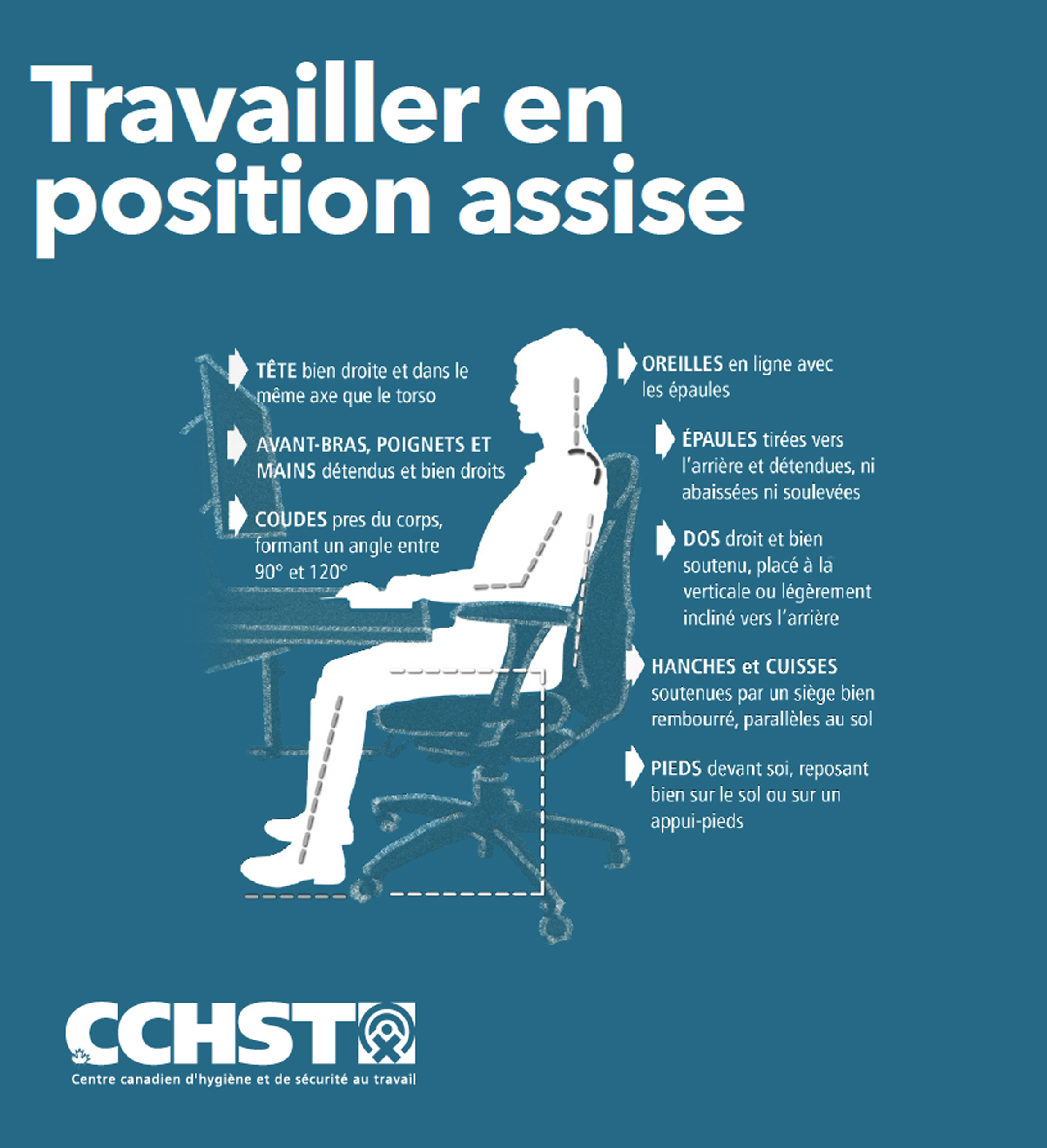Travailler en position assise collage