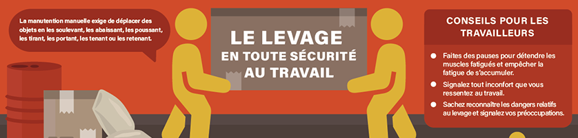 Infographie sur les méthodes de levage sécuritaires au travail