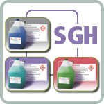 « GHS Classification and Labelling Webinars Package »