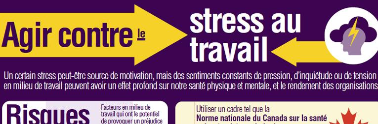 Document infographique : Agir contre le stress au travail