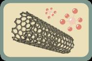 Responses SST Nanotechnology