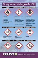 Pictogrammes et dangers du SGH