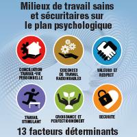 Milieux de travail sains et sécuritaires sur le plan psychologique. 13 facteurs déterminants.