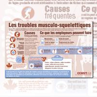 Carte info éclair sur les troubles musculo-squelettiques
