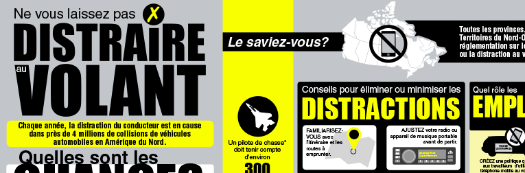 Document infographique : La distraction au volant