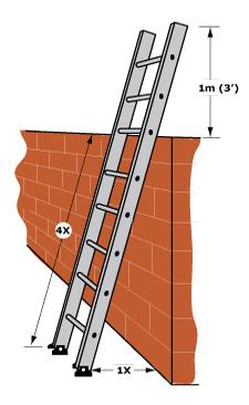 Ladder Set Up