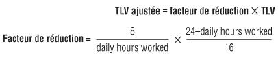 TLV ajustée