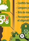 Infographie sur la santé mentale des agriculteurs au Canada