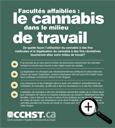 Facultés affaiblies : Prospectus sur le cannabis en milieu de travail