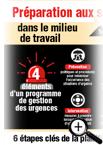 Document infographique sur la préparation aux situations d'urgence dans le milieu de travail