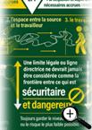 Infographie sur la maîtrise des risques