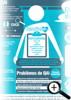 Document infographique sur la qualit� de l'air int�rieur