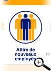 Infographie sur la conciliation travail-vie personnelle