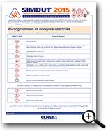 Image : Symboles/pictogrammes et dangers associés