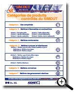 Image : Catégories de produits contrôlés du SIMDUT