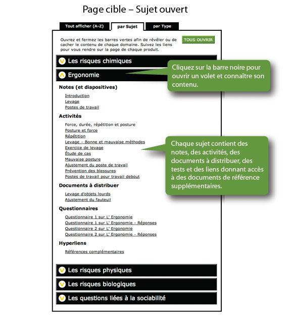 Page cible Sujet ouvert: Cliquez sur la barre noire pour ouvrir un volet et conna�tre son contenu. Chaque sujet contient des notes, des activit�s, des documents � distribuer, des tests et des liens donnant acc�s � des documents de r�f�rence suppl�mentaires.