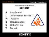 Rudiments du SIMDUT - Qu'est-ce que le SIMDUT?