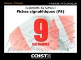 Rudiments du SIMDUT - Fiches signalétiques (FS)