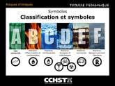 Symboles: Classification et symboles