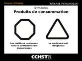 Produits de consommation