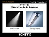 Distribution of Light